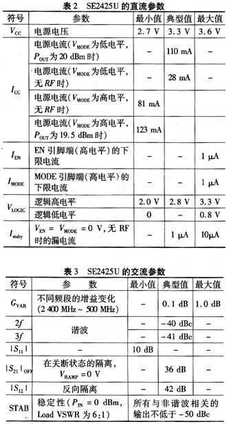 SE2425U功率放大器的性能特点及应用
