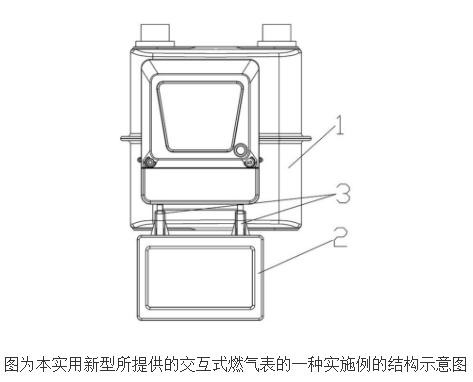 交互式燃气表的工作原理及设计