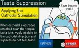 电刺激作用可以控制味道 东京大学发明电颚刺激GJS技术