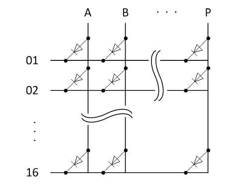 LED矩陣驅動器拓撲結構的特點及應用