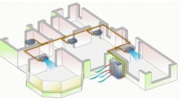 中央空调和分体式空调概念和区别分析