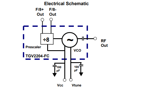 TGV2204-FC倒装芯片压控振荡器的详细数据手册免费下载