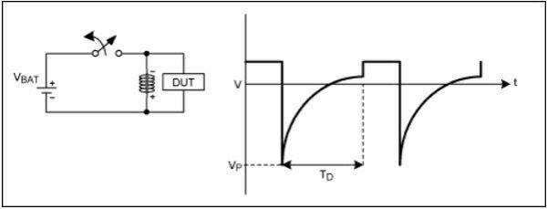 基于开关转换器和MAX6398功能模块实现高频汽车电源设计