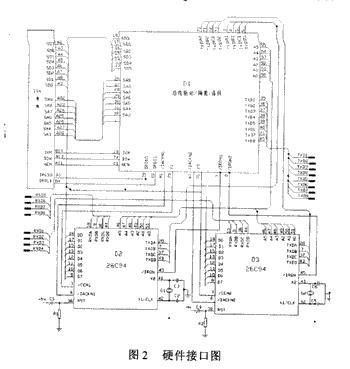 SC26C94器件在测控、测试及数据处理系统中的应用