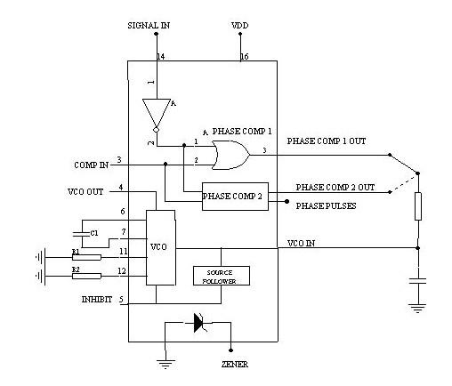 如何利用数字锁相环4046测量汽车的转速?