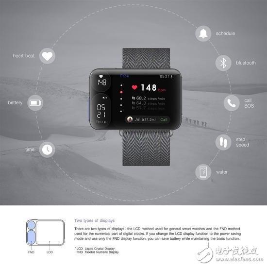 国外研发出一款三屏智能手表 将带给用户不一样的体验