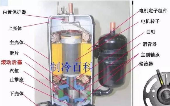 中央空调系统主要由哪些设备组成及其功能介绍