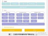 区块链跨国即时通讯平台NewChat,解决了国家用户间的语言交流障碍
