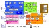 CANDT一致性测试系统发布 保障CAN总线安全