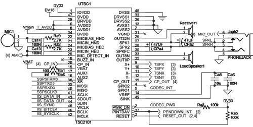 基于TSC2101与I2S总线的音频系统的设计与实现
