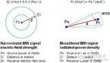 辐射信号需要距离多远才不会干扰系统?