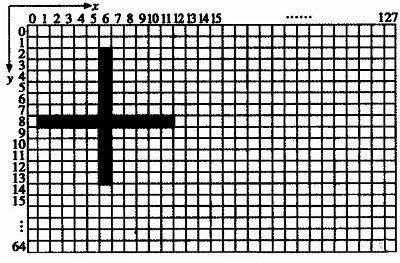 基于ST7920控制器的12864液晶屏圖形點陣顯示分析