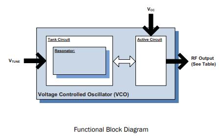 VCO790-1500TY 5V宽带压控振荡器的详细数据手册免费下载