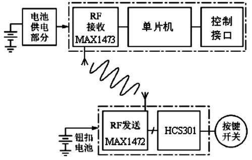 采用PIC16C57单片机与KEELOQ技术实现滚动码解码的安防系统设计