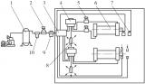 浅析机器人焊装系统的5大解决方案和优化建议
