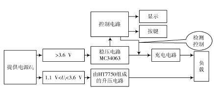 采用MC34063和HT7750的直流电能收集充电器的设计与实现