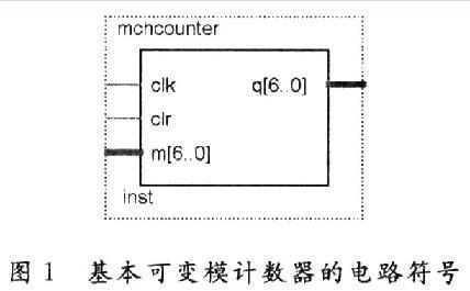 采用VHDL语言实现多功能可变模计数器设计并进行仿真验证