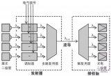 什么是硅光子?光子IC设计面临的挑战