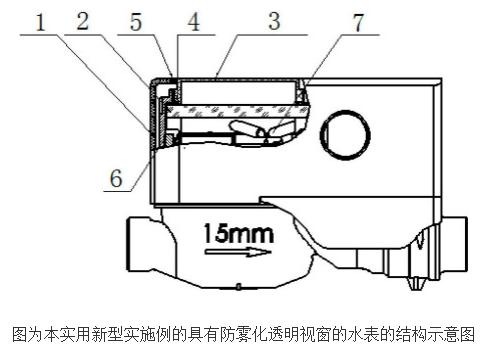 防雾化透明视窗智能水表的工作原理及设计