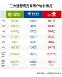 无条件全免费的宽带业务,对于中国移动集团而言尚属...