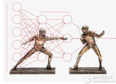 展望未来——猜想人工智能领域最具成长性技术