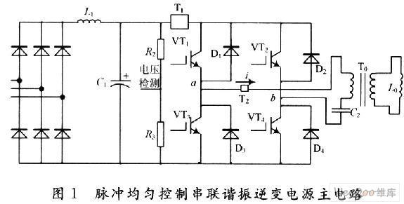 采用CPLD实现脉冲均匀调制功率控制设计与仿真分...