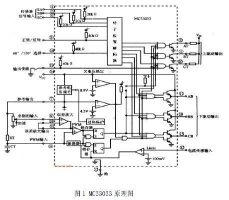 采用了EDA技术的自动门控制系统的设计