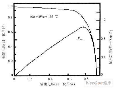 如何用AVR单片机设计太阳能电池控制器?