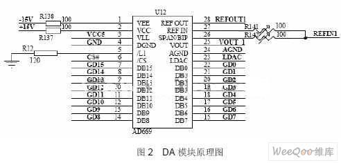 采用DSP處理器和PCI總線技術實現高速激光標記控制系統設計