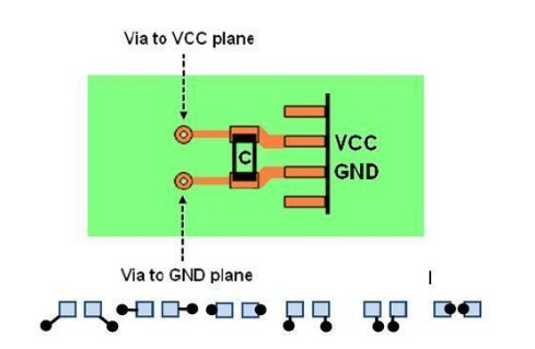EMC作用是什么?浅析EMC在电路设计当中的问题