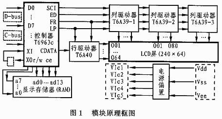 DMF5005N點陣圖形液晶顯示模塊電路的結構、工作原理和功能分析