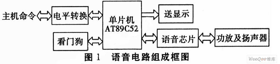 语音电路报读电路的设计方法及在火控系统中的应用