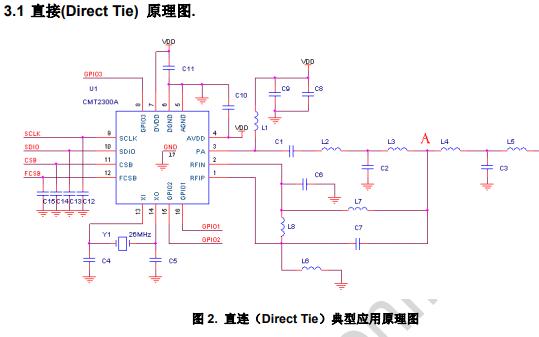CMT2300A 超低功耗Sub-1GHz射频收发器的详细中文资料免费下载
