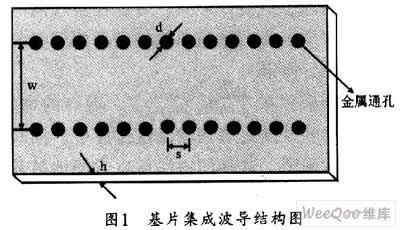 用SIW技术设计一种方形腔体双膜窄带带通滤波器