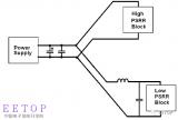 在EMC设计中,如何减小出现问题的概率?