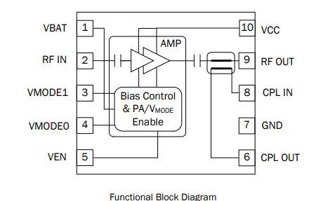 RF7252高功率,高效率的線性功率放大器的詳細數據手冊免費下載