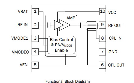 RF7252高功率,高效率的线性功率放大器的详细数据手册免费下载