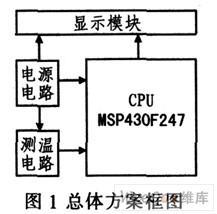 采用MSP430F247单片机实现TMP275测温仪的I2C模块的连接
