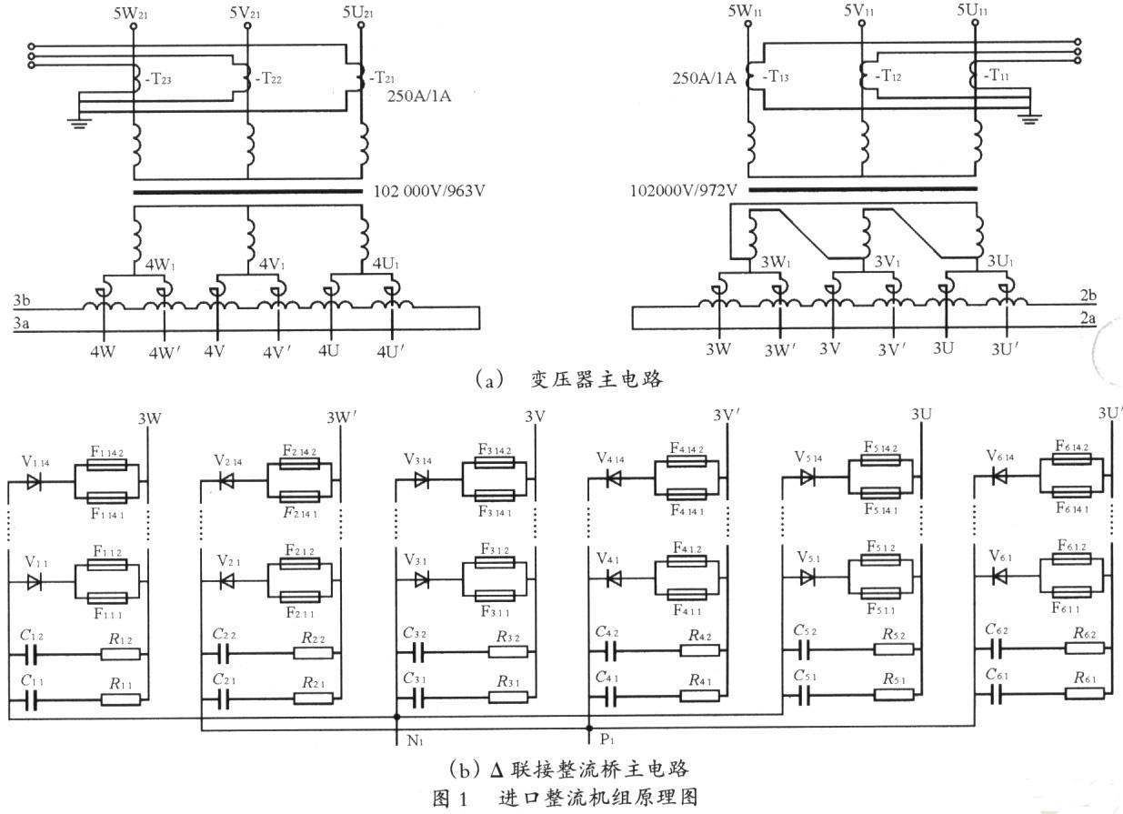国产整流设备与改造后的控制系统的性能特点介绍