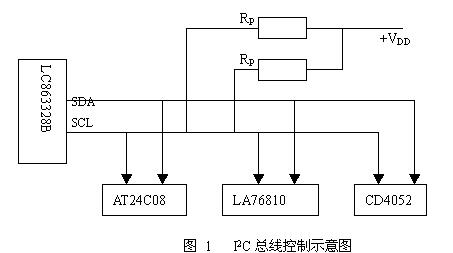 采用I2C总线为控制系统的CD2518彩电的设计...