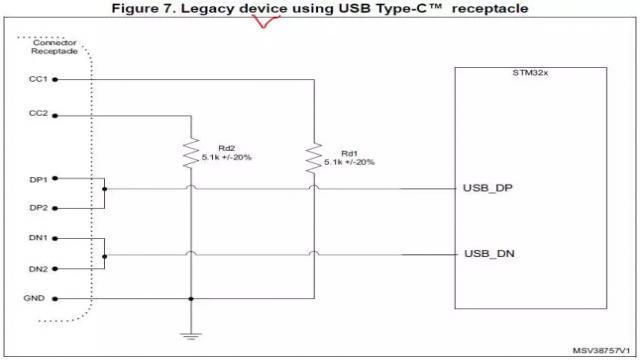 如何用USB Type-C替代传统USB 2.0连接器的方案
