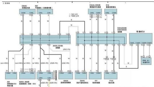 CAN总线的组成部分有哪些?浅析CAN总线电路图
