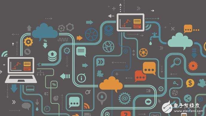 物联网是什么?当以怎样方式学习物联网技术?