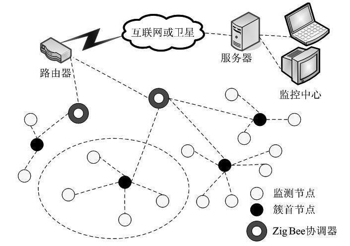 采用ZigBee无线通信技术的工业废气监控的无线...