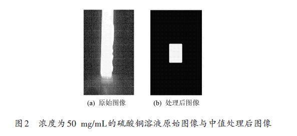 采用Matlab图像进行有色溶液样液浓度测试