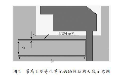 采用U形寄生单元的微带馈电的平面超宽带天线