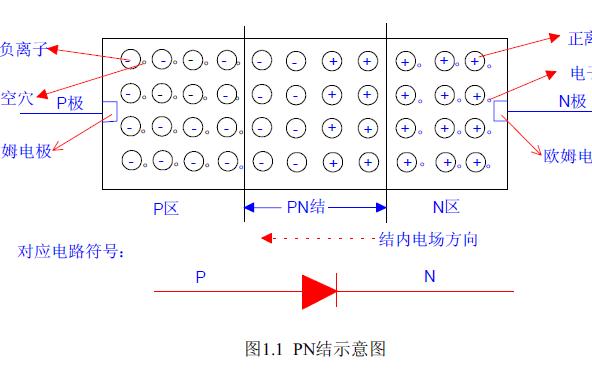 华为模拟电路手册中文完整版详细资料免费下载