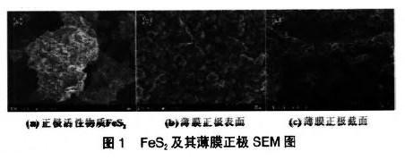 采用FeS2薄膜正極熱電池的絲網印刷薄膜電極制備工藝研究