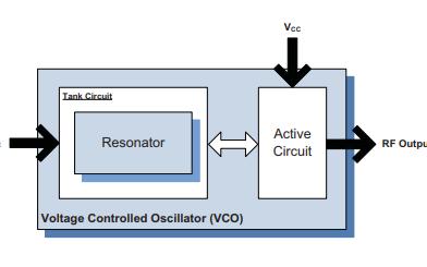 UMJ-1106-R14-G中頻轉換用壓控振蕩器的詳細數據手冊免費下載