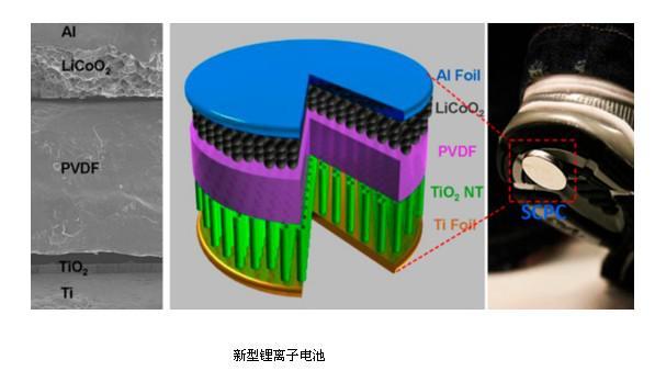 通过压缩弯曲能进行自行充电的新型锂电池